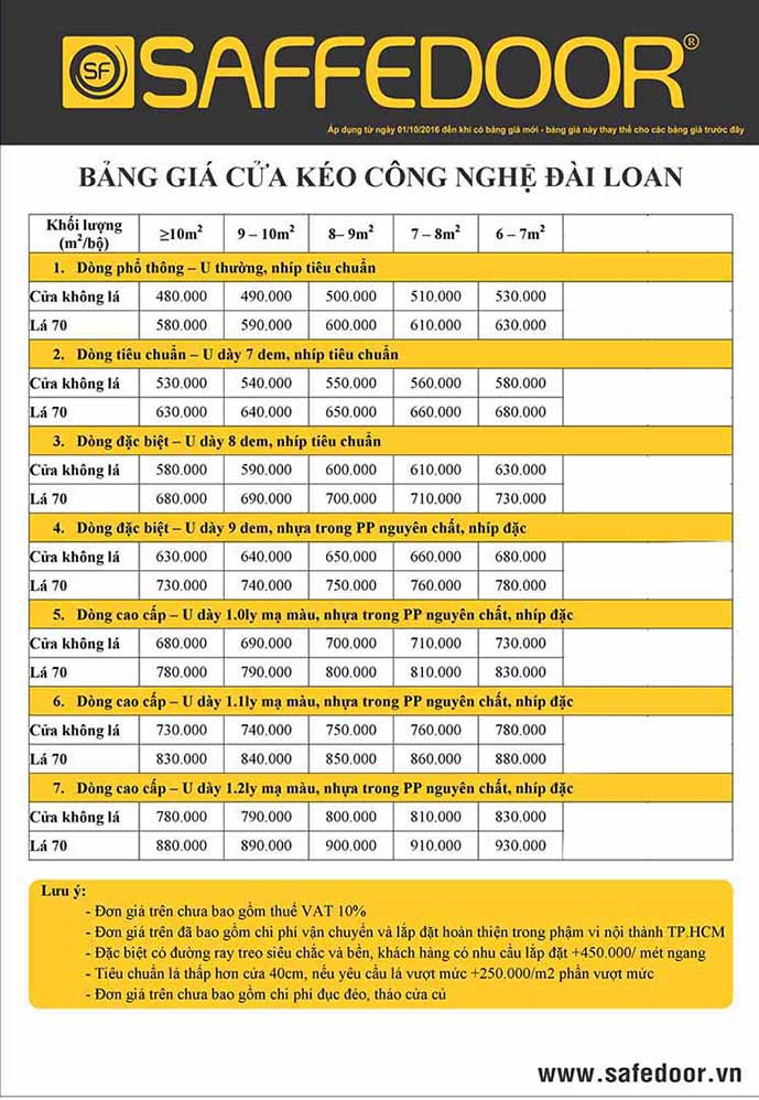 bảng giá ckeo 689 - Giá cửa cuốn tại Biên Hòa
