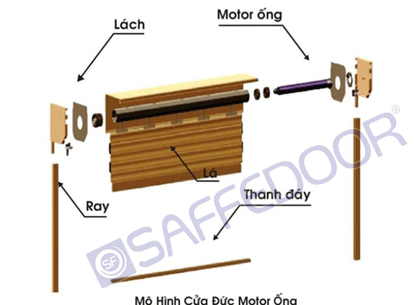 Mô hình lắp đặt cửa cuốn motor trong ống